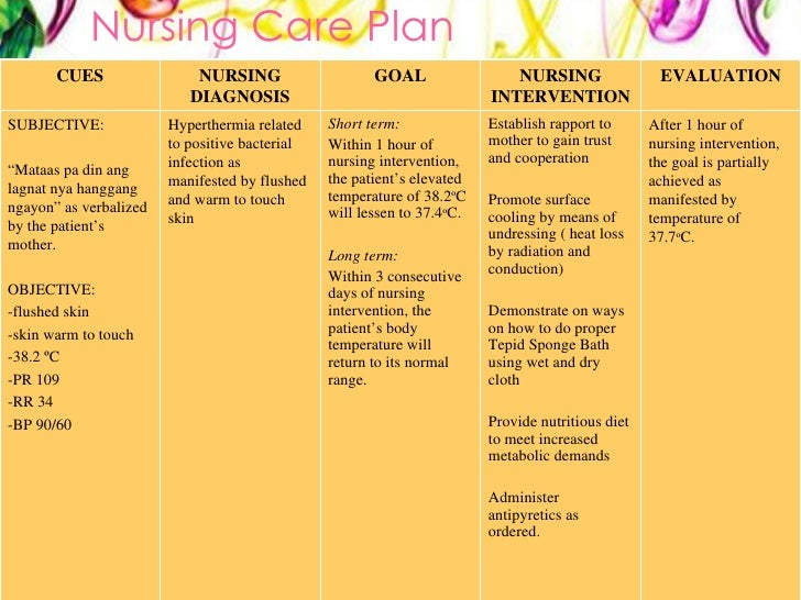 ncp for risk for infection full term newborn Ineffective breathing pattern nursing care plan  improve or give ideas in doing your own ncp pages  risk for loneliness at risk for experiencing.