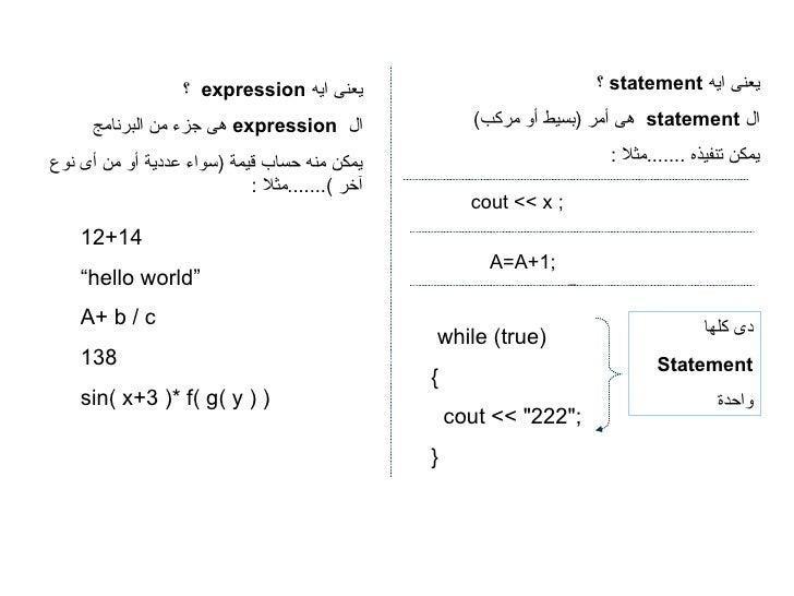 C++ syntax summary