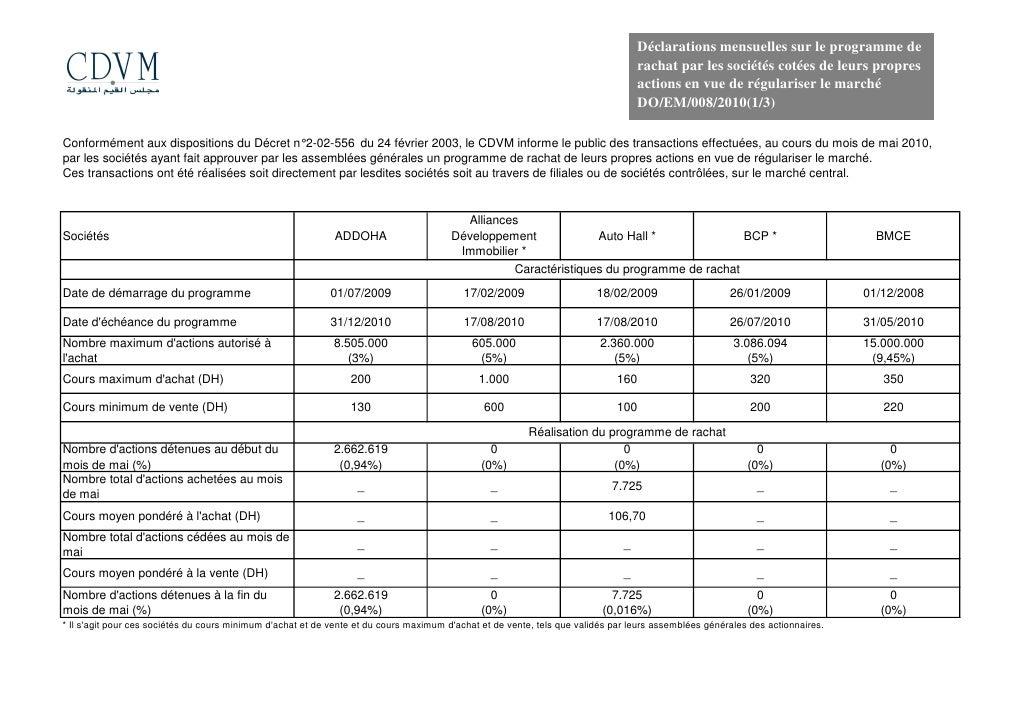 Déclarations mensuelles sur le programme de                                                                               ...