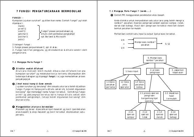 7 FUNGSI PENGATURCARAAN BERMODULARFUNGSI -Kumpulan jujukan suruhan2 yg diberikan nama. Contoh fungsi2 yg telahdipelajari:m...
