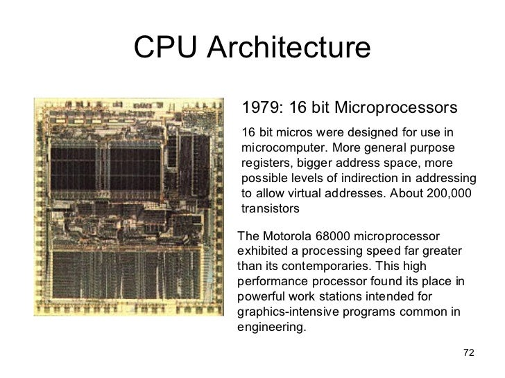 a history and development of the microprocessor As trace the history of the microprocessor, will explore its evolution and the  drivingforces behind this evolution in the earliest stages, microprocessors filled  the.