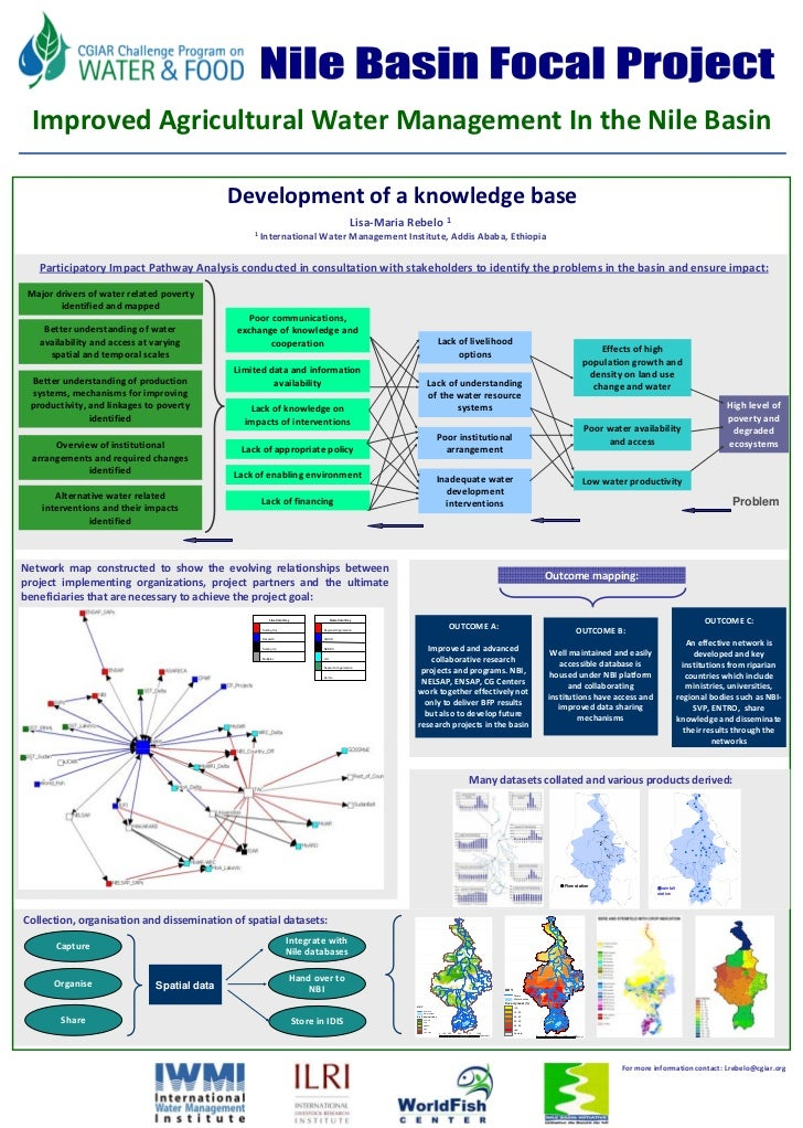 Improved agricultural water management in the Nile Basin: development of a knowledge base