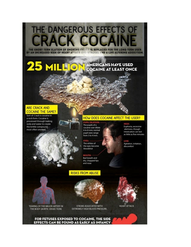Crack Cocaine Effects: A Killer Infographic