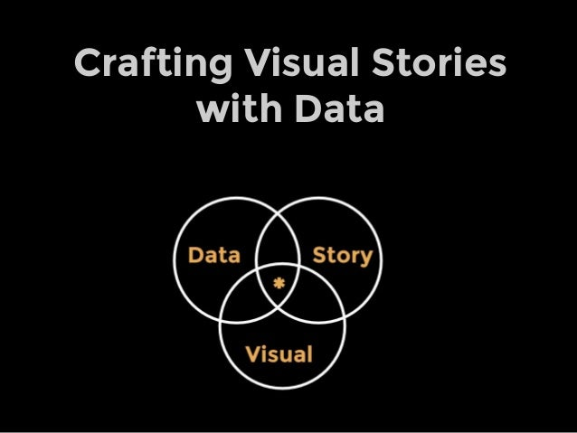 Crafting Visual Stories with Data
