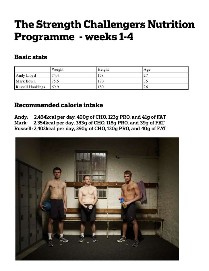 The Strength Challengers Nutrition Programme - weeks 1-4 Basic stats                    Weight          Height            ...