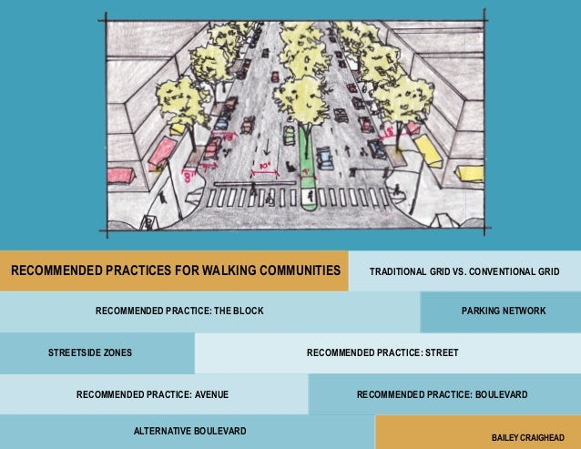 RECOMMENDED PRACTICES FOR WALKING COMMUNITIES  TRADITIONAL GRID VS. CONVENTIONAL GRID  RECOMMENDED PRACTICE: THE BLOCK  ST...