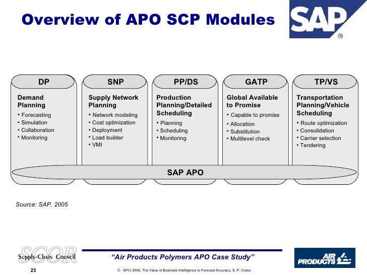 scp and sap apo Involved in implementation and business transition to the new cerps ( commercial erp) template and ways of working and to provide first line support to end users post go-live during early life support execution of uat (user acceptance testing) for supply chain planning (scp), consensus forecasting ( cf) and.