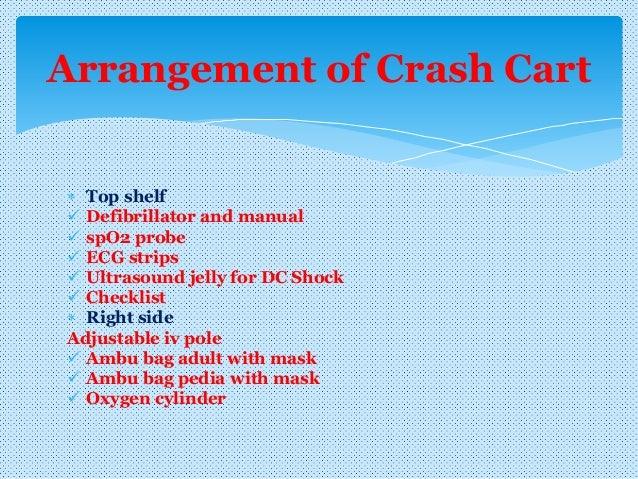 Crash Cart Familiarizaton With Arrythmias