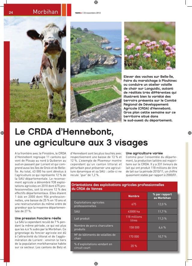 Le CRDA d'Hennebont, une agriculture aux 3 visages