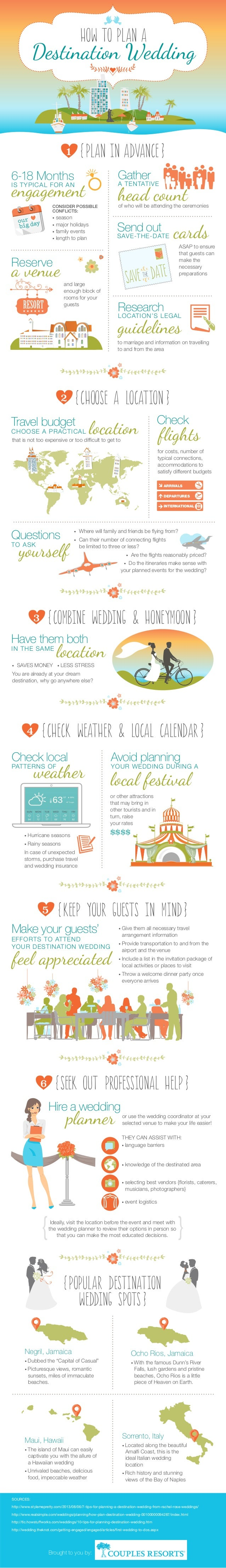 HOW TO PLAN A  Destination Wedding  { PLAN IN ADVANCE }  1  Gather  6-18 Months  engagement  A TENTATIVE  IS TYPICAL FOR A...