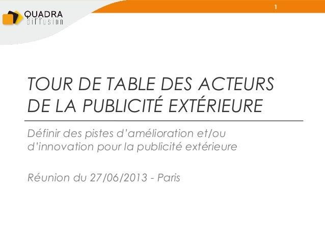 1  TOUR DE TABLE DES ACTEURS DE LA PUBLICITÉ EXTÉRIEURE Définir des pistes d'amélioration et/ou d'innovation pour la publi...
