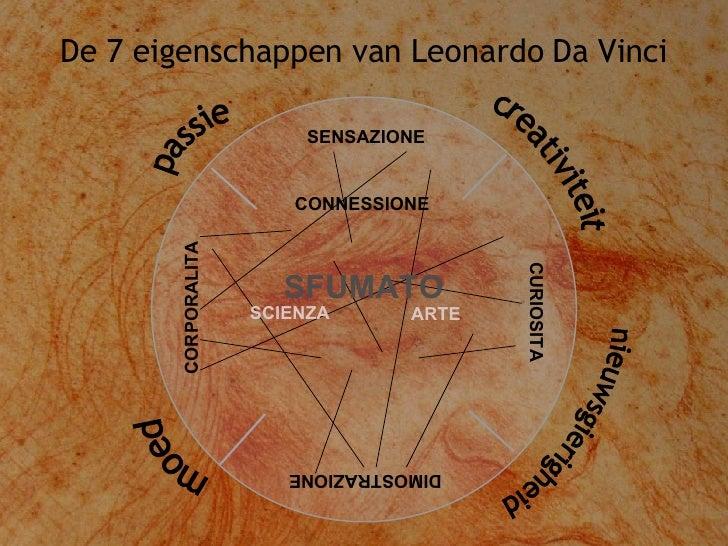 De 7 eigenschappen van Leonardo Da Vinci CORPORALITA SENSAZIONE CURIOSITA DIMOSTRAZIONE ARTE SCIENZA SFUMATO CONNESSIONE p...