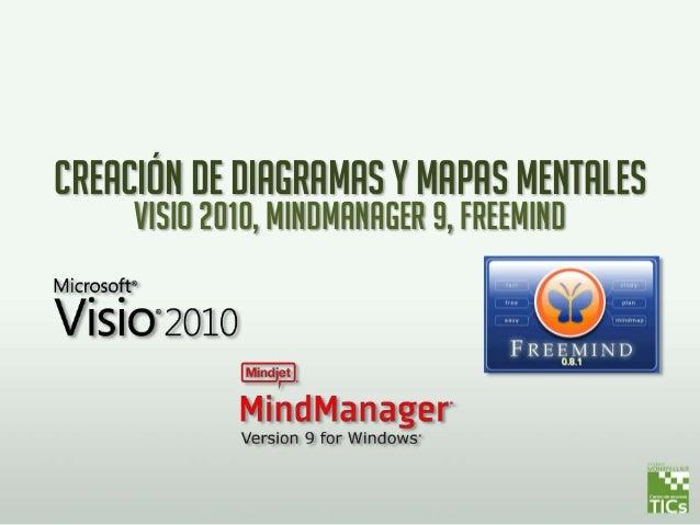 Creación de diagramas y mapas mentales Visio 2010, mindmanager 9, freemind