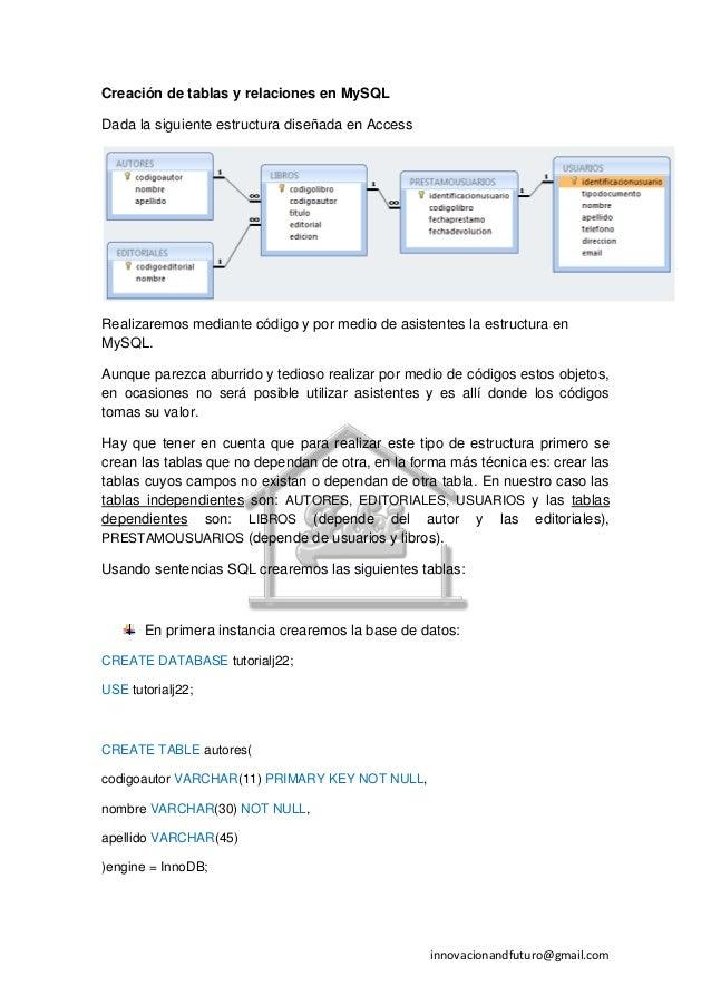 Creación de tablas y relaciones en MySQLDada la siguiente estructura diseñada en AccessRealizaremos mediante código y por ...