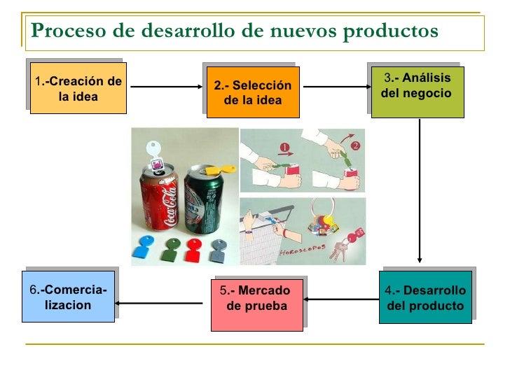 creacin-y-desarrollo-de-nuevos-productos-10-728.jpg?cb=1271752701