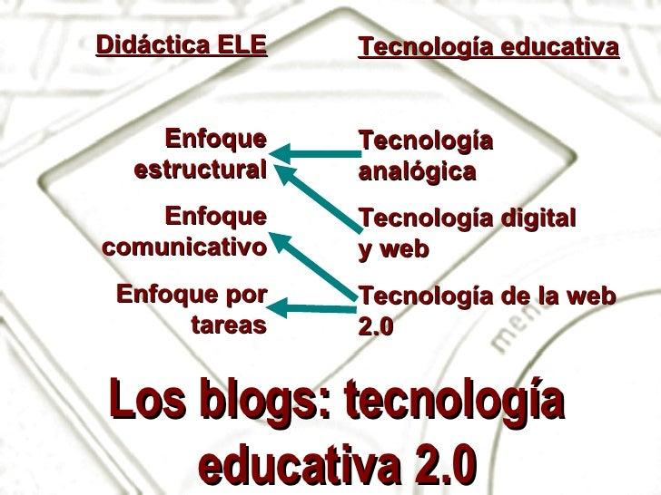 Los blogs: tecnología educativa 2.0 Didáctica ELE Enfoque estructural Enfoque comunicativo Enfoque por tareas Tecnología e...