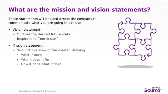 mission and vision of standard chartered For its adherence to corporate governance standards, enthusiasm for excellent service and dedication to talent development, as well for diversity and inclusion it has a highly active community program and is committed towards building a sustainable business in botswana in support of the country's vision 2016 aspiration.