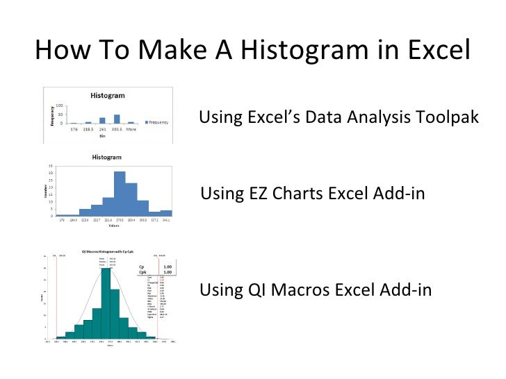 how to develop histogram in excel
