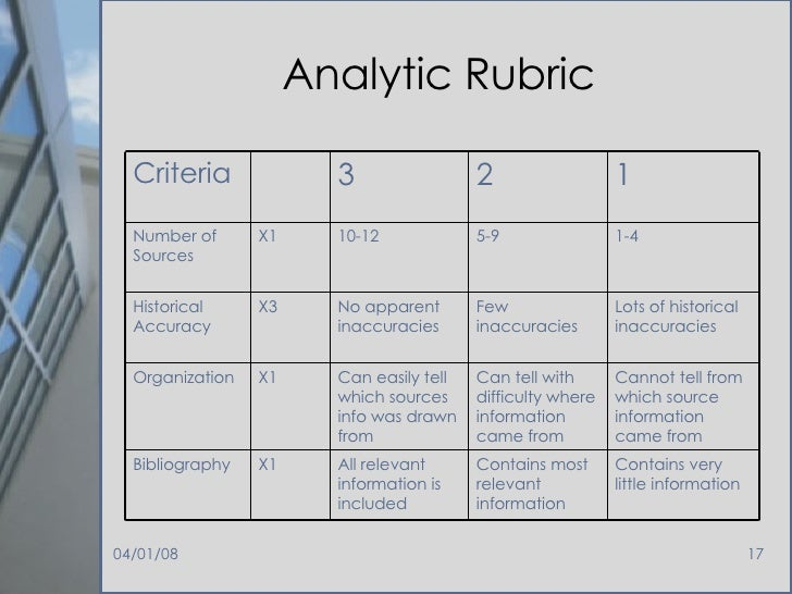 rubric for an analysis essay