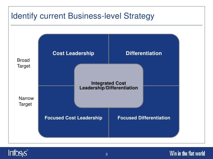 nokia cost leadership stratigy Implementation of combination strategy based on porter's model: to understand how overall cost leadership strategy may generate superior profitability, it is.