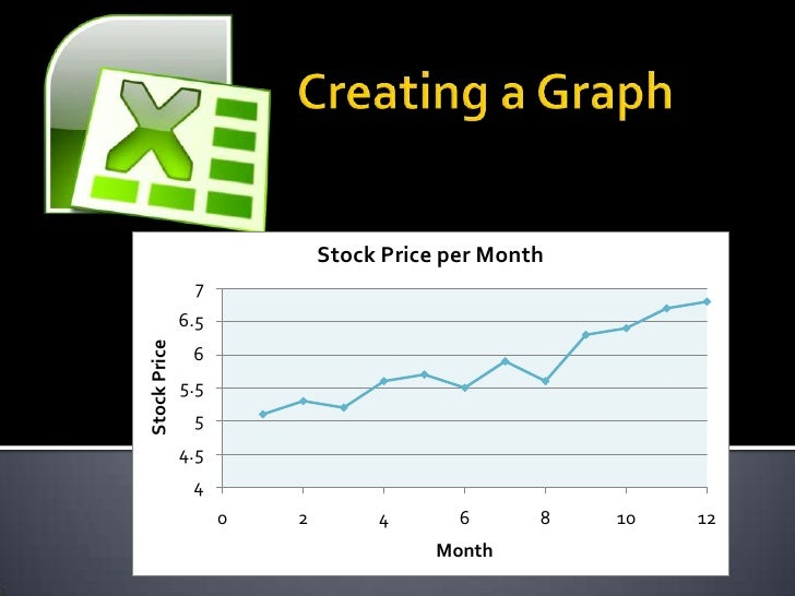 Creating a graph in excel