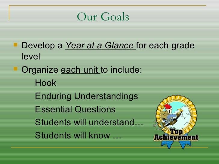 Our Goals <ul><li>Develop a  Year at a Glance  for each grade level </li></ul><ul><li>Organize  each unit  to include: </l...