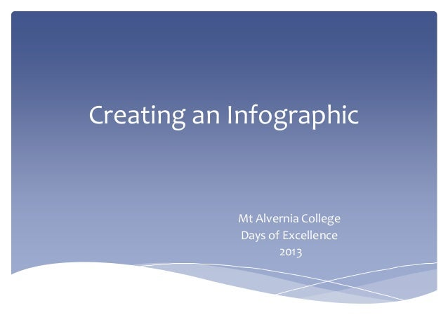 Creating an InfographicMt Alvernia CollegeDays of Excellence2013