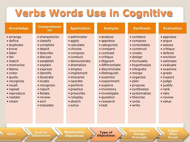 Verbs used reflexively examining