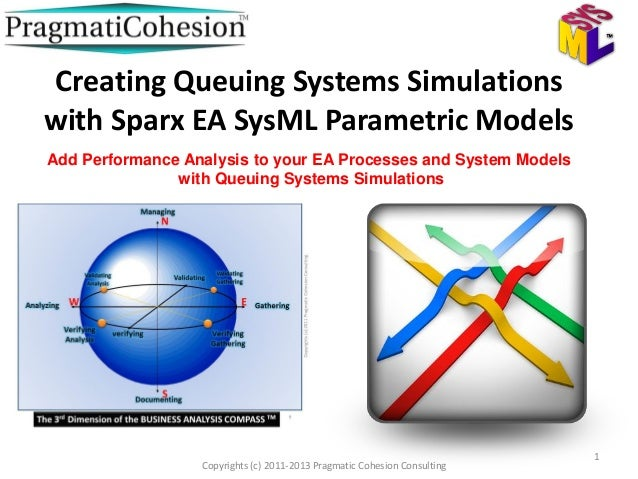 Creating Queuing Systems Simulations with Sparx EA SysML Parametric Models 1 Copyrights (c) 2011-2013 Pragmatic Cohesion C...