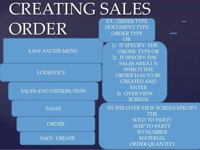Creating sales order