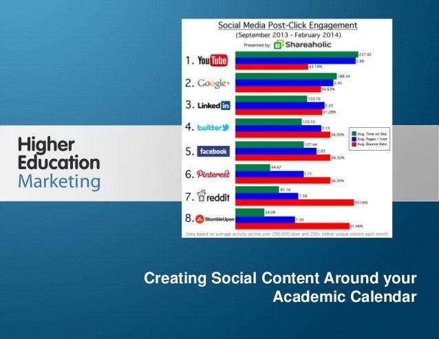 Creating social content around your academic calendar