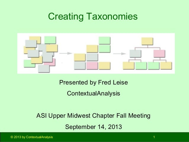 Creating Taxonomies  Presented by Fred Leise ContextualAnalysis ASI Upper Midwest Chapter Fall Meeting September 14, 2013 ...