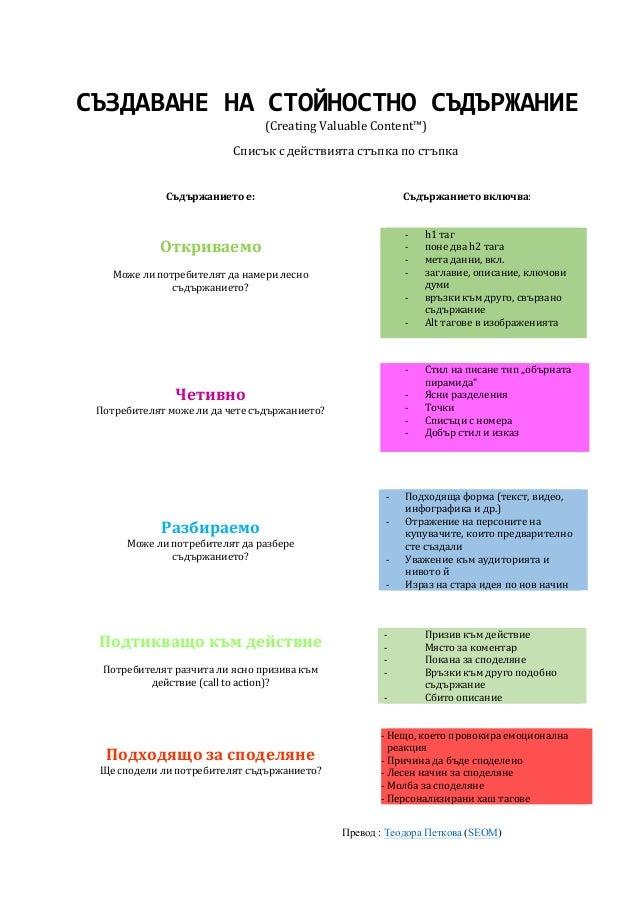 СЪЗДАВАНЕ  НА  СТОЙНОСТНО  СЪДЪРЖАНИЕ   (Creating  Valuable  Content™)   Списък  с  действията  стъп...