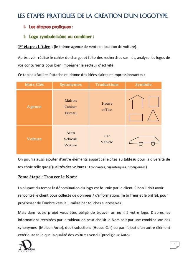 Les étapes pratiques de la création d'un Logotype I- Les étapes pratiques : 1- Logo symbole-icône ou combiner : 1er étape ...