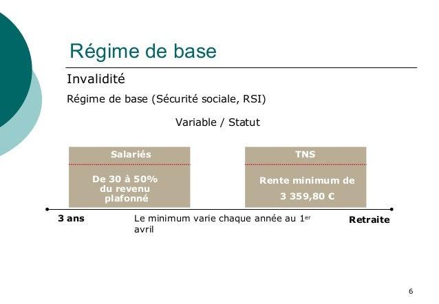 Atelier entreprenariat protection sociale journ e r seau - Plafond remboursement securite sociale ...
