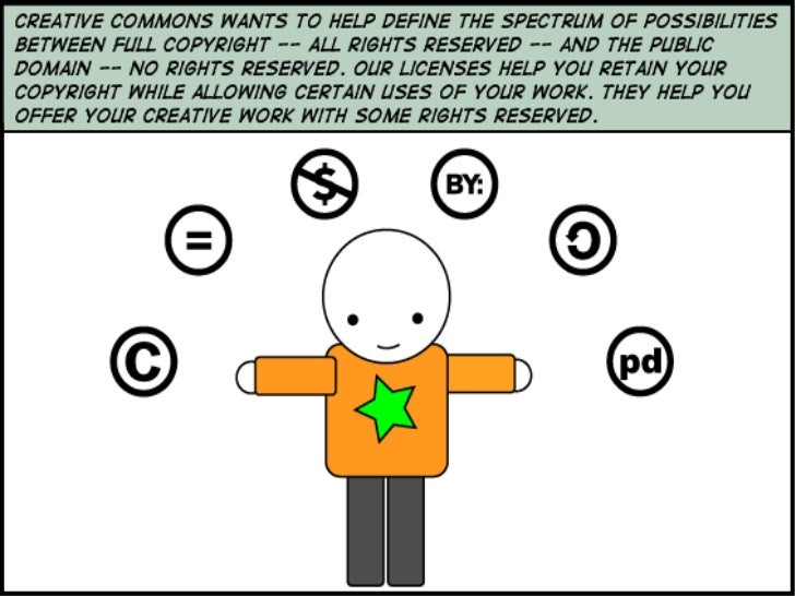 Creative Commons : Spectrum of Rights
