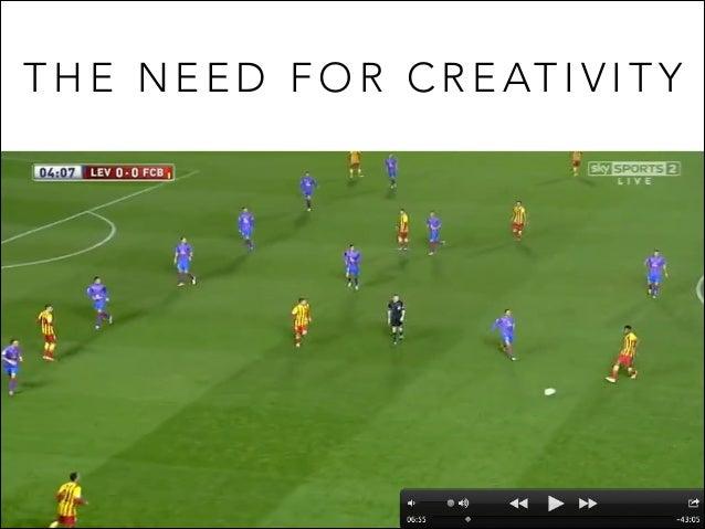Creativity in Football
