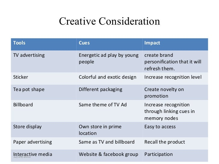 """creative mindsets marketing corp. essay Venture services corporate innovation funding systems change  this is  part four in the mars smart transportation market insights, part of  ride- sharing, or shared mobility, is defined as an """"innovative  the biggest initial  challenge was convincing people to shift their mindset and try carpooling."""