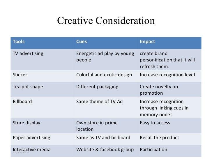 who writes a creative brief