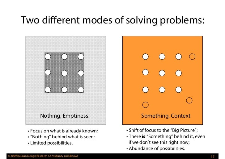 Working paper on modes of reasoning, problem-solving, and conflict resolution