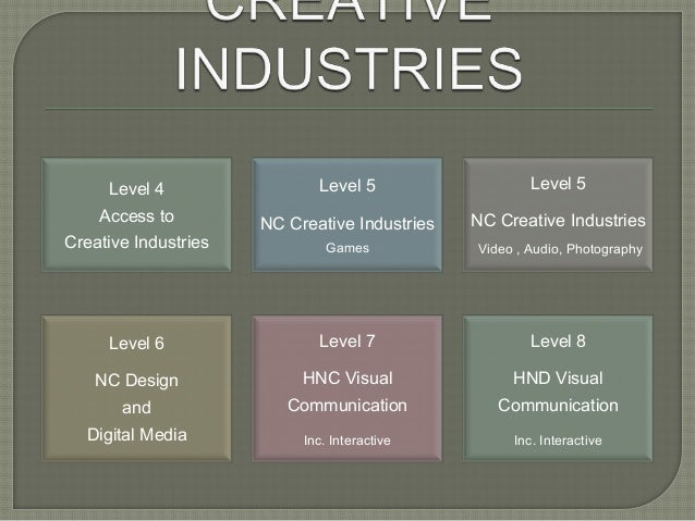 Level 4 Access to Creative Industries Level 5 NC Creative Industries Games Level 5 NC Creative Industries Video , Audio, P...
