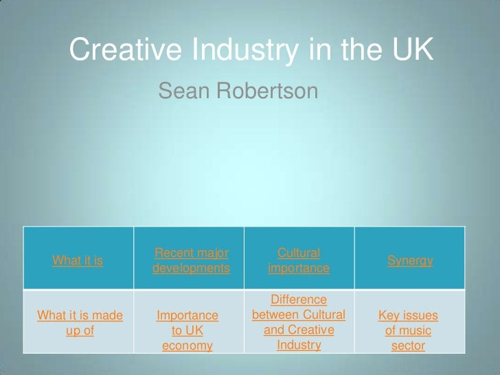 Creative Industry in the UK                  Sean Robertson                  Recent major       Cultural  What it is      ...