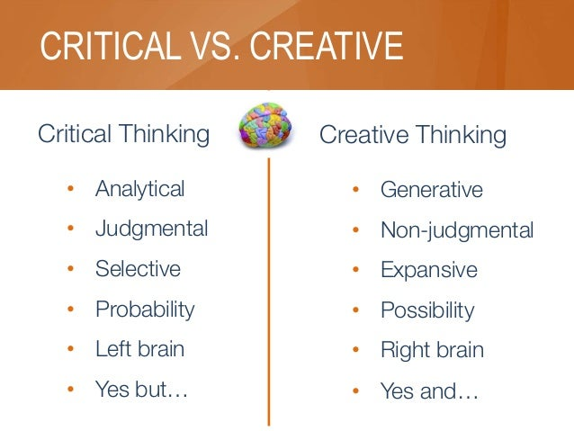 critical thinking vs creative thinking ppt Critical thinking habits of the mind creative thinking is the process we use to develop ideas that are unique, usefulm and worthy of further elaboration.
