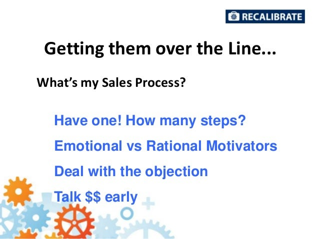 How to convert your leads into sales - Clif Shaw