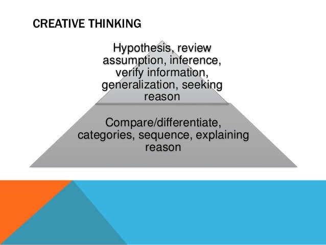 Meaning of critical and creative thinking
