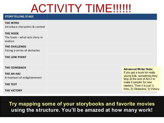 creative writing narrative structure