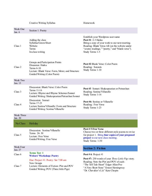 Creative Writing Syllabus  Homework  Week One Jan. 6  Section 1: Poetry  Class 1  Adding the class Syllabus/Green Sheet We...