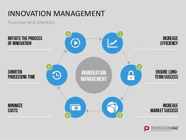 Innovative Classroom Management Tools ~ Creativity tools