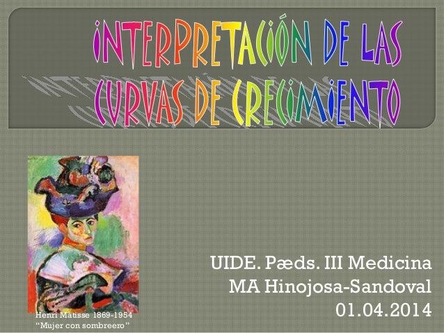 "UIDE. Pæds. III Medicina MA Hinojosa-Sandoval 01.04.2014Henri Matisse 1869-1954 ""Mujer con sombreero"""