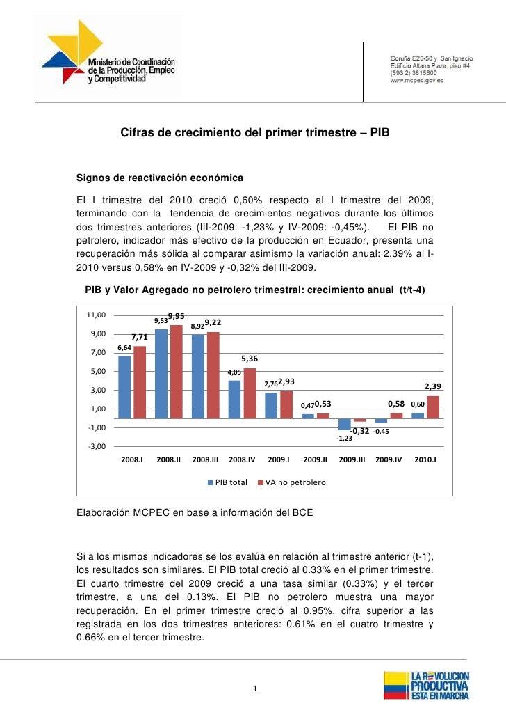 Cifras de crecimiento del primer trimestre – PIB   Signos de reactivación económica  El I trimestre del 2010 creció 0,60% ...
